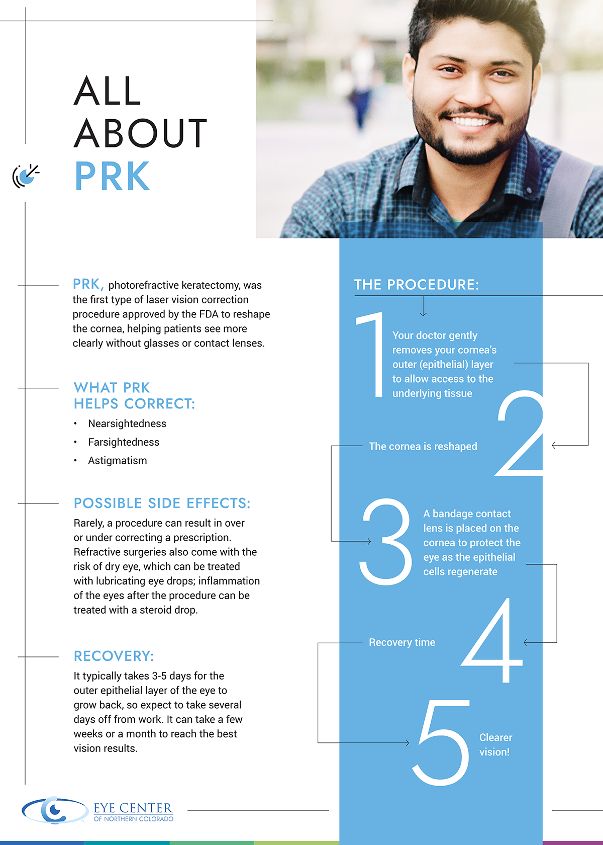 all about PRK infographic