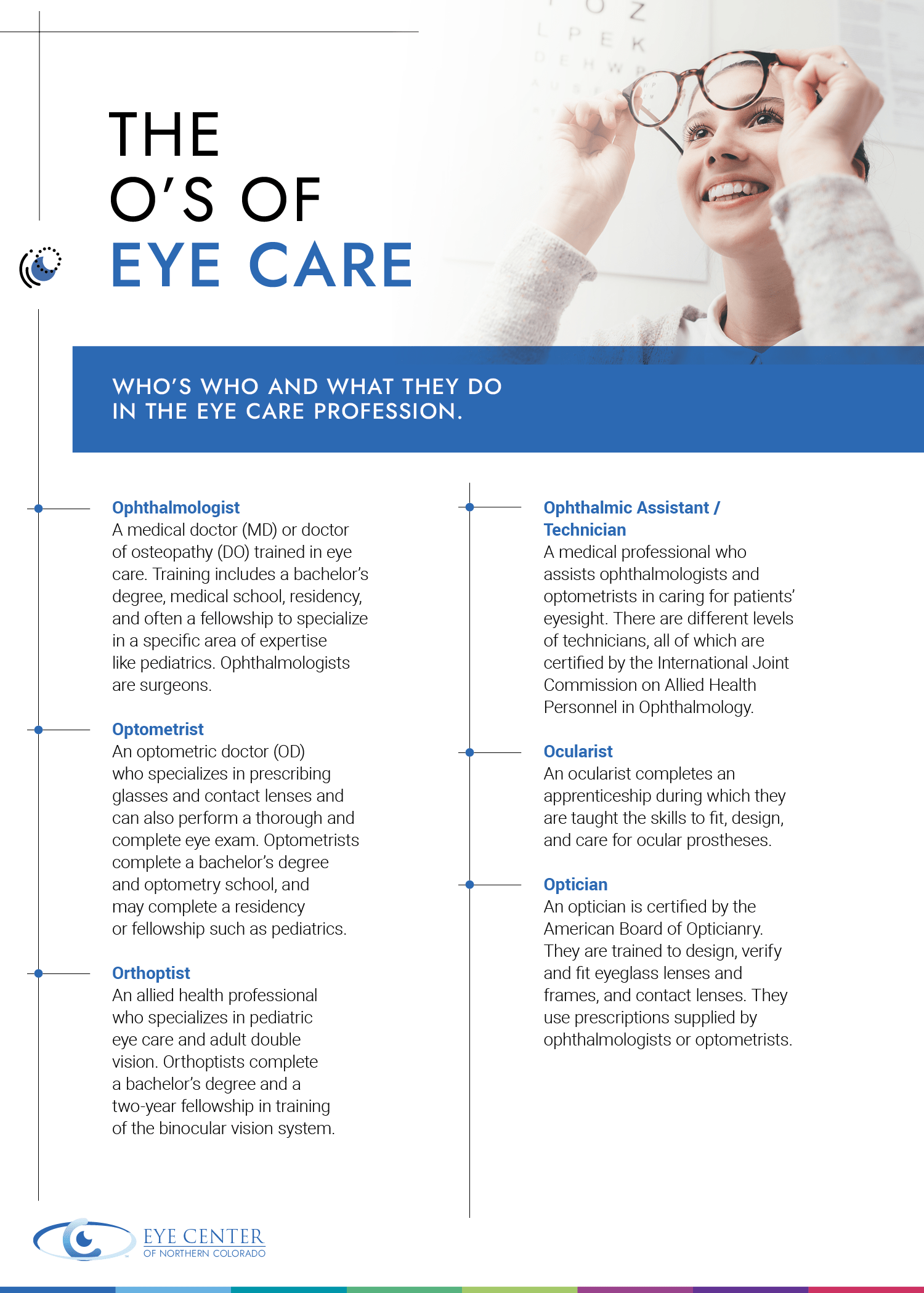 fort pediatrics eye care infographic